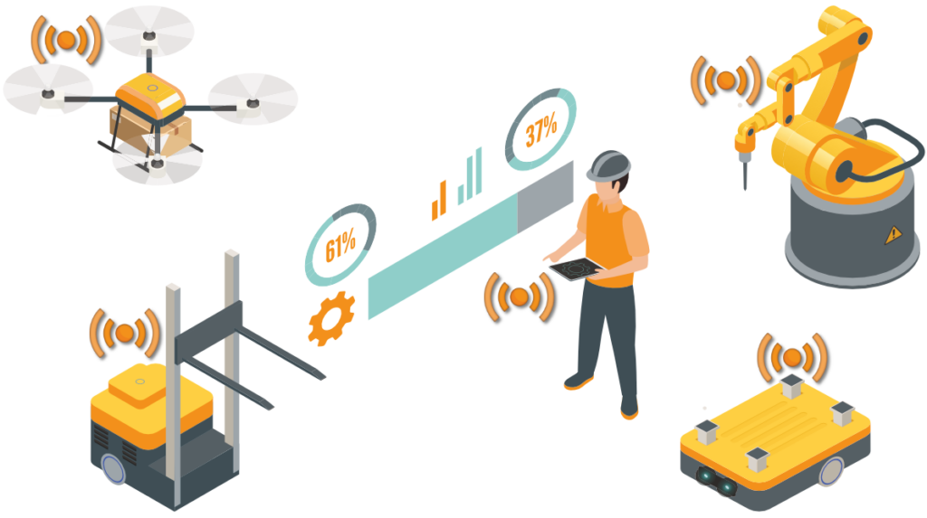 an illustration of a worker with a tablet device, surrounded by radio-linked IoT devices: A drone, a robot, a fork lift and a cased small scale computer